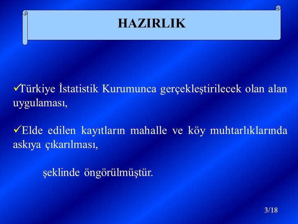 Türkiye İstatistik Kurumunca gerçekleştirilecek olan alan uygulaması, Elde edilen kayıtların mahalle ve köy muhtarlıklarında askıya çıkarılması, şeklinde öngörülmüştür.