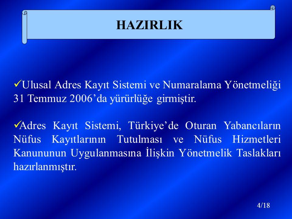 Ulusal Adres Kayıt Sistemi ve Numaralama Yönetmeliği 31 Temmuz 2006'da yürürlüğe girmiştir.
