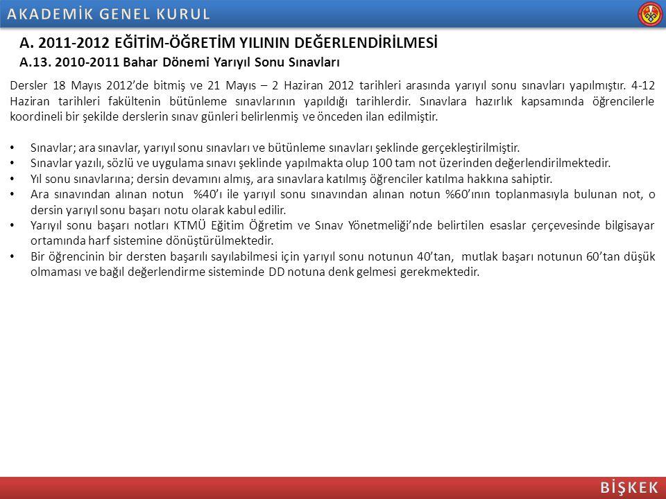 A. 2011-2012 EĞİTİM-ÖĞRETİM YILININ DEĞERLENDİRİLMESİ A.13. 2010-2011 Bahar Dönemi Yarıyıl Sonu Sınavları Dersler 18 Mayıs 2012'de bitmiş ve 21 Mayıs