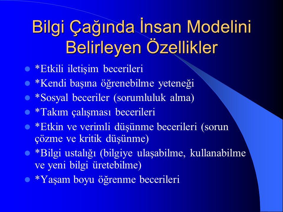 Bilgi Çağında İnsan Modelini Belirleyen Özellikler *Etkili iletişim becerileri *Kendi başına öğrenebilme yeteneği *Sosyal beceriler (sorumluluk alma)