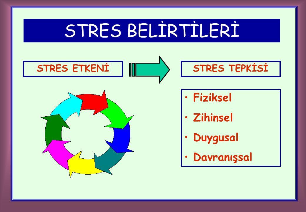 STRES BELİRTİLERİ STRES ETKENİSTRES TEPKİSİ Fiziksel Zihinsel Duygusal Davranışsal