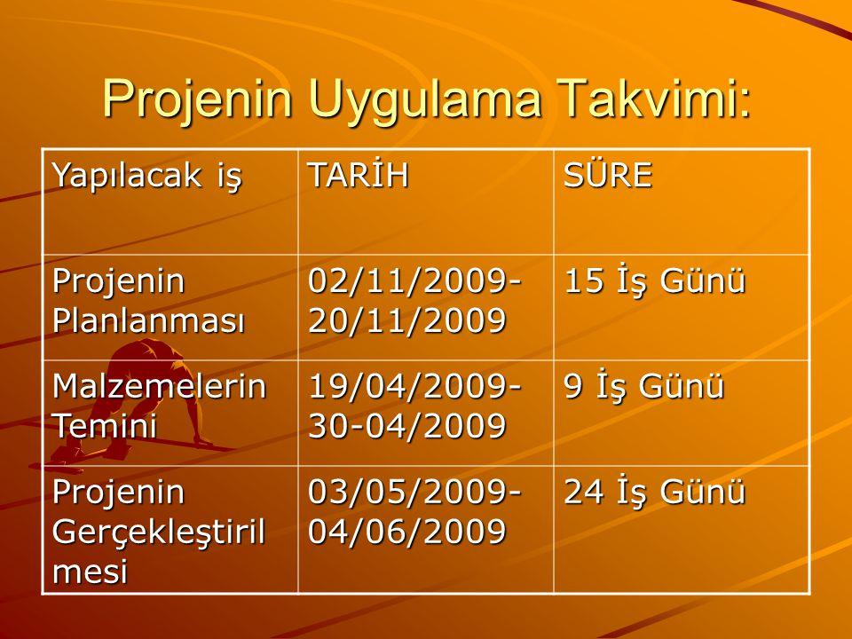 Projenin Uygulama Takvimi: Yapılacak iş TARİHSÜRE Projenin Planlanması 02/11/2009- 20/11/2009 15 İş Günü Malzemelerin Temini 19/04/2009- 30-04/2009 9