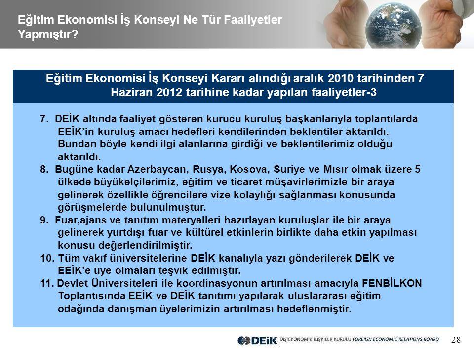 28 Eğitim Ekonomisi İş Konseyi Kararı alındığı aralık 2010 tarihinden 7 Haziran 2012 tarihine kadar yapılan faaliyetler-3 7.