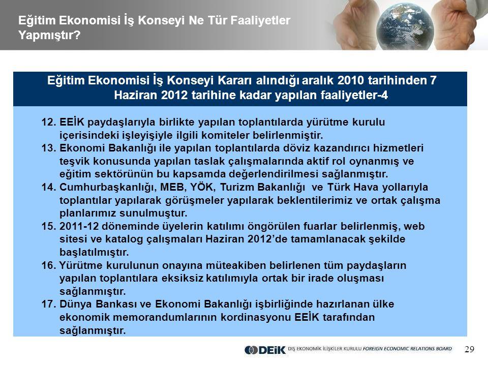29 Eğitim Ekonomisi İş Konseyi Kararı alındığı aralık 2010 tarihinden 7 Haziran 2012 tarihine kadar yapılan faaliyetler-4 12.