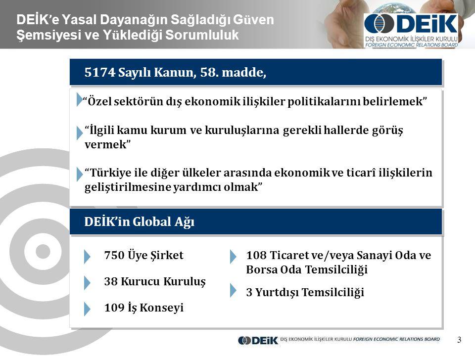 3 DEİK ' e Yasal Dayanağın Sağladığı G ü ven Şemsiyesi ve Y ü klediği Sorumluluk 5174 Sayılı Kanun, 58.