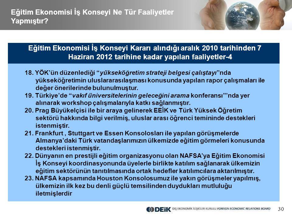 30 Eğitim Ekonomisi İş Konseyi Kararı alındığı aralık 2010 tarihinden 7 Haziran 2012 tarihine kadar yapılan faaliyetler-4 18.