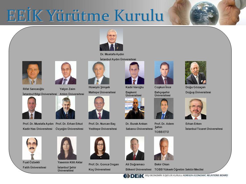 Dr. Mustafa Aydın İstanbul Aydın Üniversitesi Rifat Sarıcaoğlu İstanbul Bilgi Üniversitesi Yalçın Zaim Atılım Üniversitesi Hüseyin Şimşek Maltepe Üniv