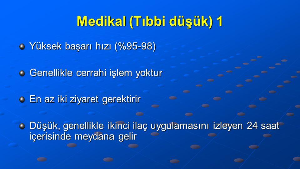 Medikal (Tıbbi düşük) 1 Yüksek başarı hızı (%95-98) Genellikle cerrahi işlem yoktur En az iki ziyaret gerektirir Düşük, genellikle ikinci ilaç uygulamasını izleyen 24 saat içerisinde meydana gelir