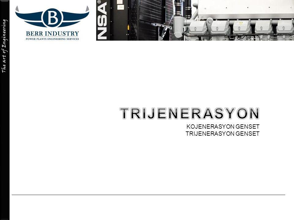 The art of Engineering KOJENERASYON GENSET TRIJENERASYON GENSET