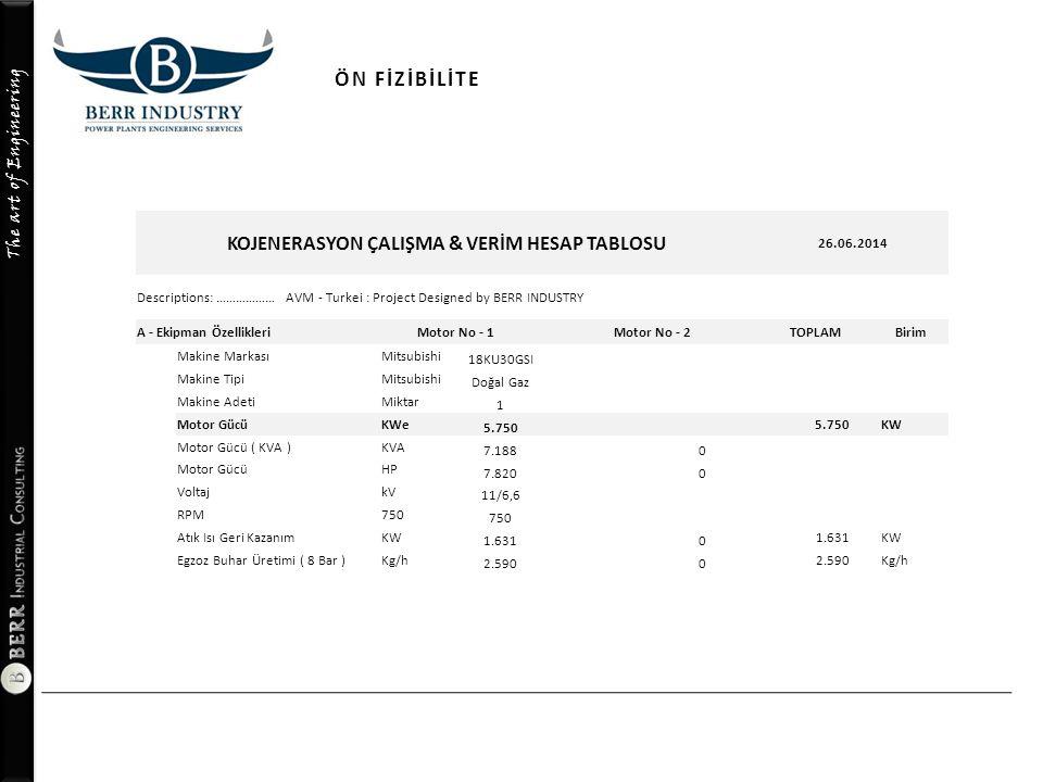 The art of Engineering KOJENERASYON ÇALIŞMA & VERİM HESAP TABLOSU 26.06.2014 Descriptions: ……………… AVM - Turkei : Project Designed by BERR INDUSTRY A -
