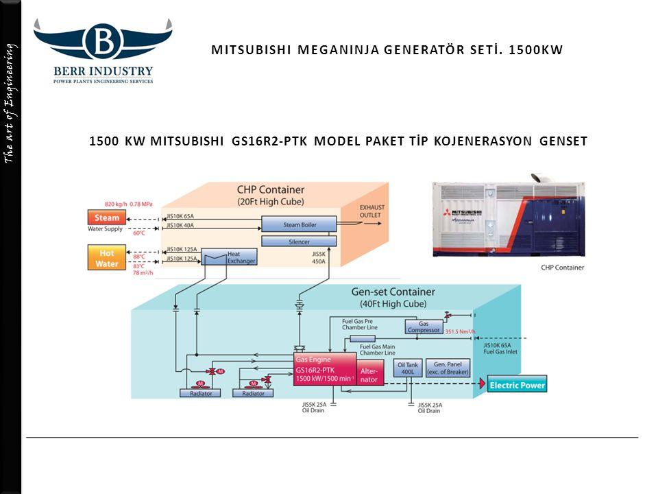 The art of Engineering MITSUBISHI MEGANINJA GENERATÖR SETİ. 1500KW 1500 KW MITSUBISHI GS16R2-PTK MODEL PAKET TİP KOJENERASYON GENSET