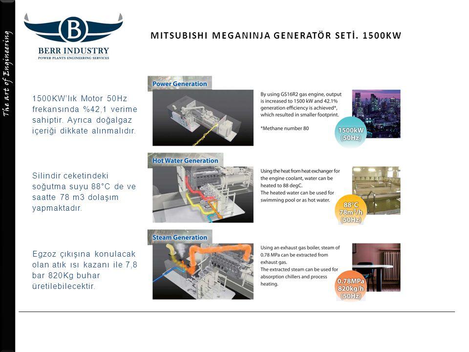 The art of Engineering MITSUBISHI MEGANINJA GENERATÖR SETİ. 1500KW 1500KW'lık Motor 50Hz frekansında %42,1 verime sahiptir. Ayrıca doğalgaz içeriği di