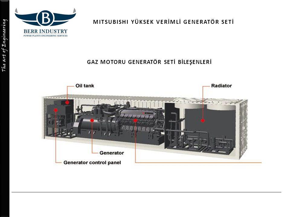The art of Engineering MITSUBISHI YÜKSEK VERİMLİ GENERATÖR SETİ GAZ MOTORU GENERATÖR SETİ BİLEŞENLERİ