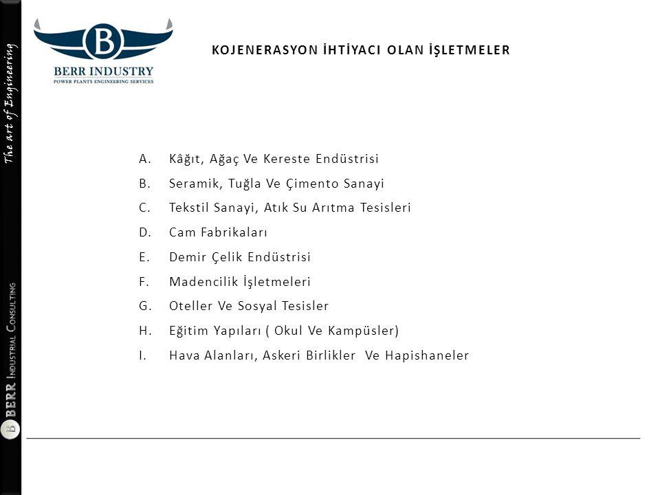 The art of Engineering A. Kâğıt, Ağaç Ve Kereste Endüstrisi B. Seramik, Tuğla Ve Çimento Sanayi C. Tekstil Sanayi, Atık Su Arıtma Tesisleri D. Cam Fab