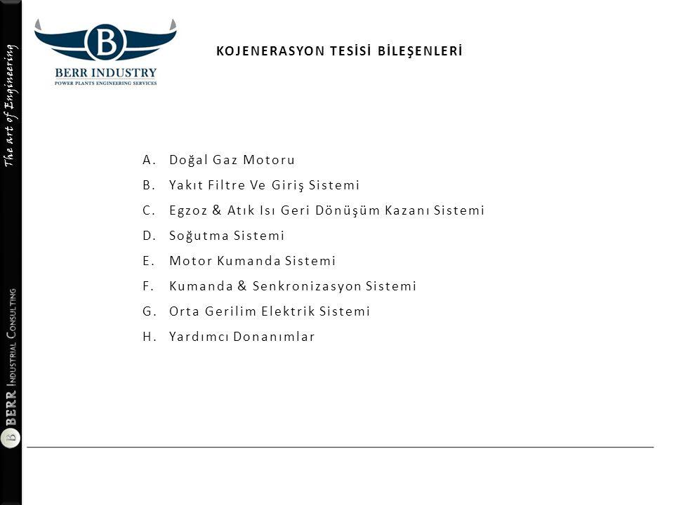 The art of Engineering A.Doğal Gaz Motoru B.Yakıt Filtre Ve Giriş Sistemi C.Egzoz & Atık Isı Geri Dönüşüm Kazanı Sistemi D.Soğutma Sistemi E.Motor Kum
