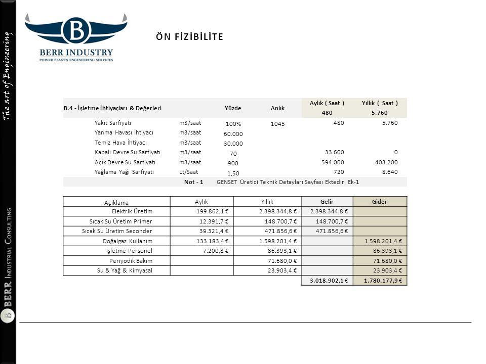 The art of Engineering B.4 - İşletme İhtiyaçları & DeğerleriYüzdeAnlık Aylık ( Saat )Yıllık ( Saat ) 4805.760 Yakıt Sarfiyatım3/saat 100%1045 4805.760