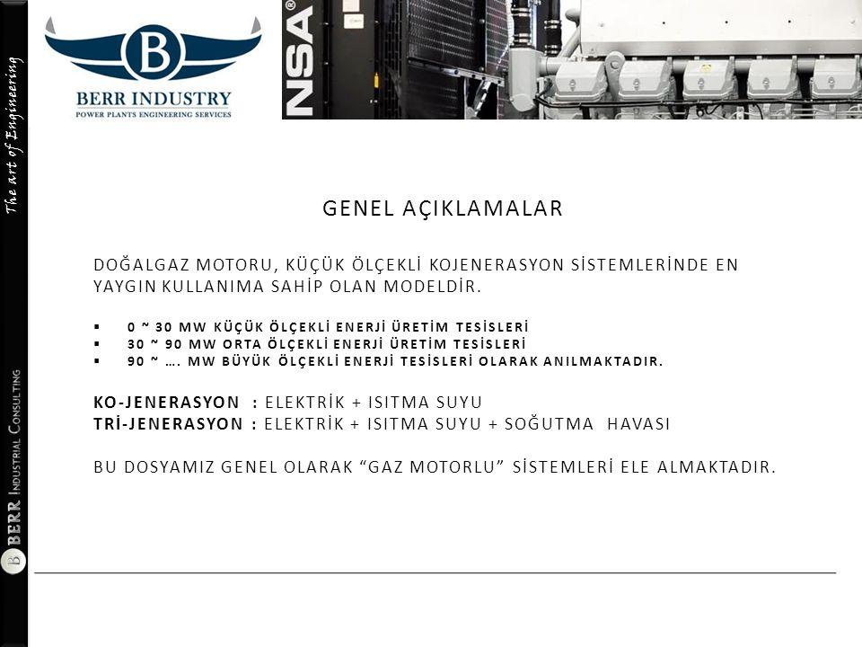The art of Engineering MITSUBISHI YÜKSEK VERİMLİ GAZ MOTORLU KOJENERASYON