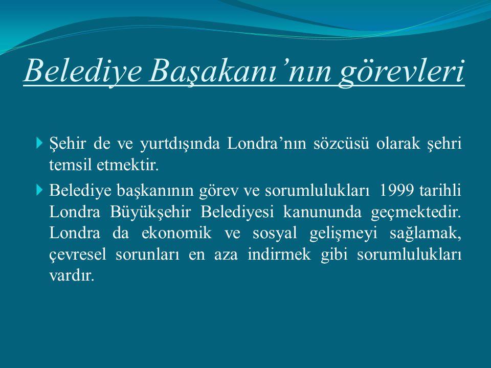 Belediye Başakanı'nın görevleri  Şehir de ve yurtdışında Londra'nın sözcüsü olarak şehri temsil etmektir.  Belediye başkanının görev ve sorumlulukla