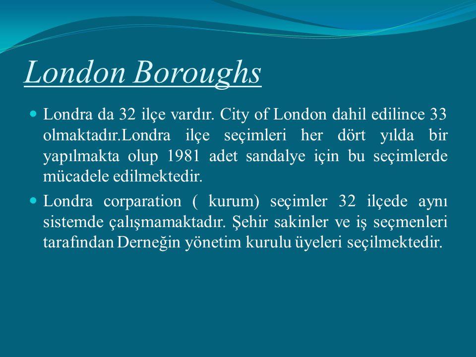 London Boroughs Londra da 32 ilçe vardır. City of London dahil edilince 33 olmaktadır.Londra ilçe seçimleri her dört yılda bir yapılmakta olup 1981 ad