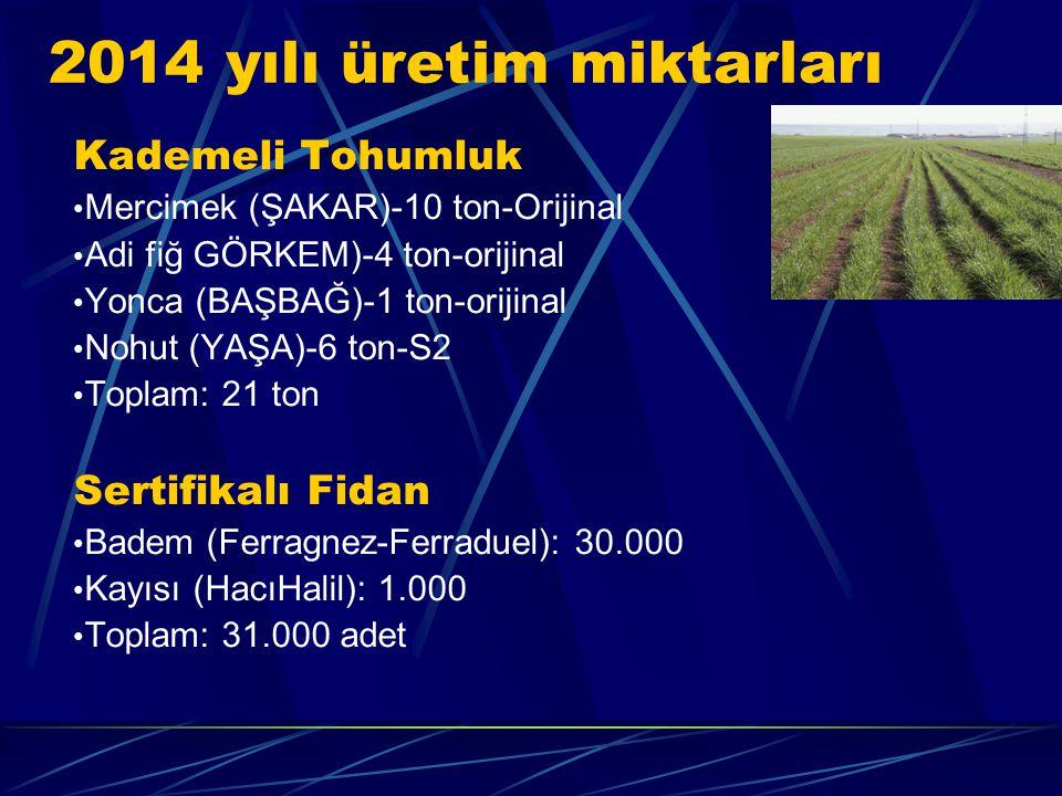 Kademeli Tohumluk Mercimek (ŞAKAR)-10 ton-Orijinal Adi fiğ GÖRKEM)-4 ton-orijinal Yonca (BAŞBAĞ)-1 ton-orijinal Nohut (YAŞA)-6 ton-S2 Toplam: 21 ton Sertifikalı Fidan Badem (Ferragnez-Ferraduel): 30.000 Kayısı (HacıHalil): 1.000 Toplam: 31.000 adet 2014 yılı üretim miktarları