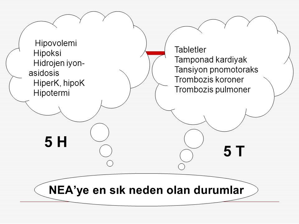 CPR NEA ADRENALİN 1mg IV, 3-5dk.da bir tekrar ADRENALİN 1mg IV, 3-5dk.da bir tekrar ATROPİN (nabız 60 ın altında ise kullanılır) 1mg IV,3-5dk da bir m