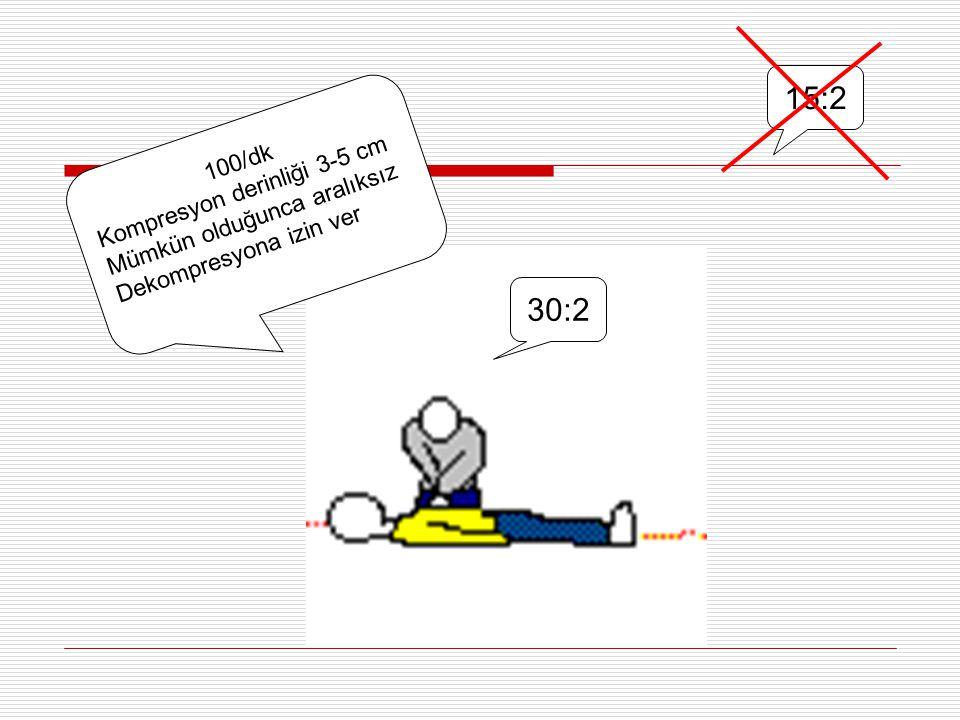 KARDİYAK ARREST ALGORİTMİ Ritmi değerlendir! VF/VT bir kez defibrile et Non VF/non VT (asistoli veya NEA) 30:2 CPR