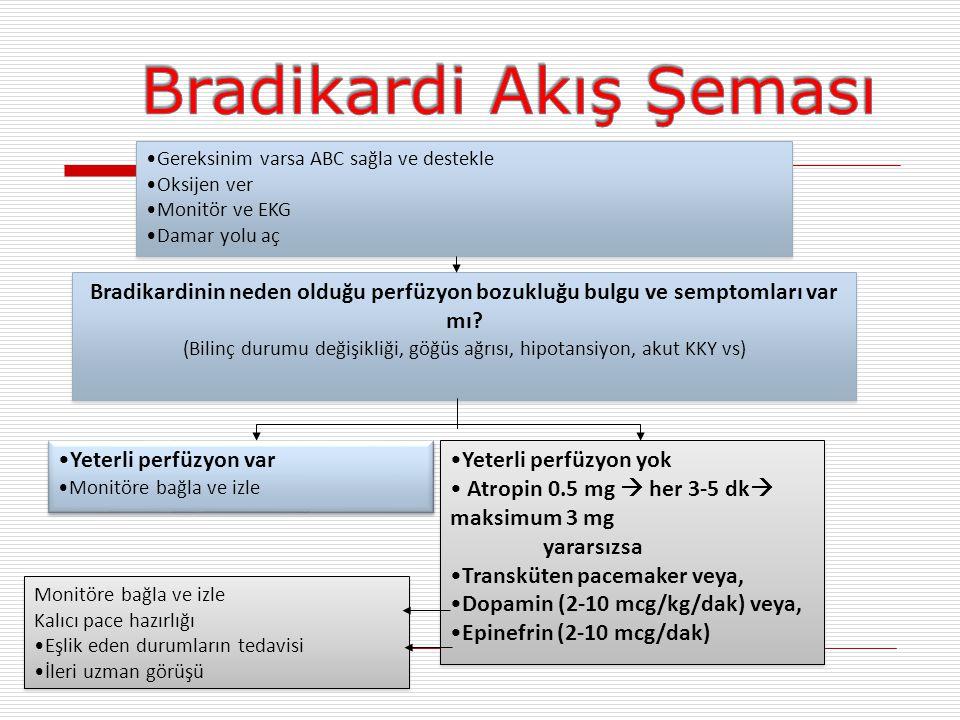 33 BRADİARİTMİLER  Sinüs bradikardisi  AV-Bloklar I. Derece AVB II. Derece Mobitz tip 1 AVB II. Derece Mobitz tip 2 AVB III. Derece AVB