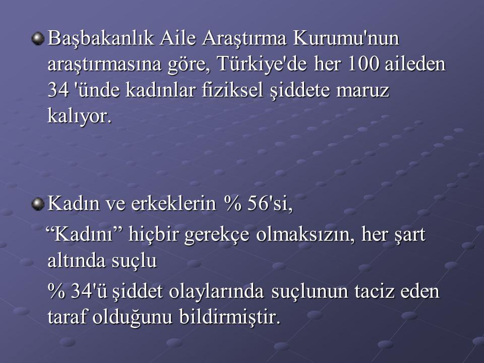 Başbakanlık Aile Araştırma Kurumu nun araştırmasına göre, Türkiye de her 100 aileden 34 ünde kadınlar fiziksel şiddete maruz kalıyor.