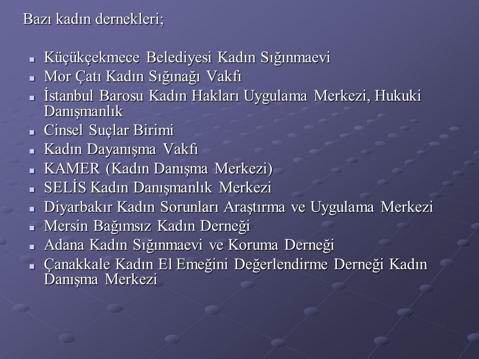 Bazı kadın dernekleri; Küçükçekmece Belediyesi Kadın Sığınmaevi Küçükçekmece Belediyesi Kadın Sığınmaevi Mor Çatı Kadın Sığınağı Vakfı Mor Çatı Kadın Sığınağı Vakfı İstanbul Barosu Kadın Hakları Uygulama Merkezi, Hukuki Danışmanlık İstanbul Barosu Kadın Hakları Uygulama Merkezi, Hukuki Danışmanlık Cinsel Suçlar Birimi Cinsel Suçlar Birimi Kadın Dayanışma Vakfı Kadın Dayanışma Vakfı KAMER (Kadın Danışma Merkezi) KAMER (Kadın Danışma Merkezi) SELİS Kadın Danışmanlık Merkezi SELİS Kadın Danışmanlık Merkezi Diyarbakır Kadın Sorunları Araştırma ve Uygulama Merkezi Diyarbakır Kadın Sorunları Araştırma ve Uygulama Merkezi Mersin Bağımsız Kadın Derneği Mersin Bağımsız Kadın Derneği Adana Kadın Sığınmaevi ve Koruma Derneği Adana Kadın Sığınmaevi ve Koruma Derneği Çanakkale Kadın El Emeğini Değerlendirme Derneği Kadın Danışma Merkezi Çanakkale Kadın El Emeğini Değerlendirme Derneği Kadın Danışma Merkezi