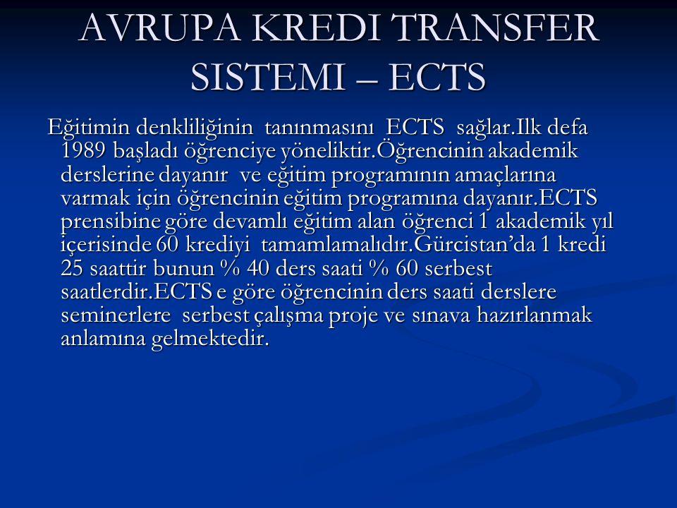 AVRUPA KREDI TRANSFER SISTEMI – ECTS Eğitimin denkliliğinin tanınmasını ECTS sağlar.Ilk defa 1989 başladı öğrenciye yöneliktir.Öğrencinin akademik derslerine dayanır ve eğitim programının amaçlarına varmak için öğrencinin eğitim programına dayanır.ECTS prensibine göre devamlı eğitim alan öğrenci 1 akademik yıl içerisinde 60 krediyi tamamlamalıdır.Gürcistan'da 1 kredi 25 saattir bunun % 40 ders saati % 60 serbest saatlerdir.ECTS e göre öğrencinin ders saati derslere seminerlere serbest çalışma proje ve sınava hazırlanmak anlamına gelmektedir.