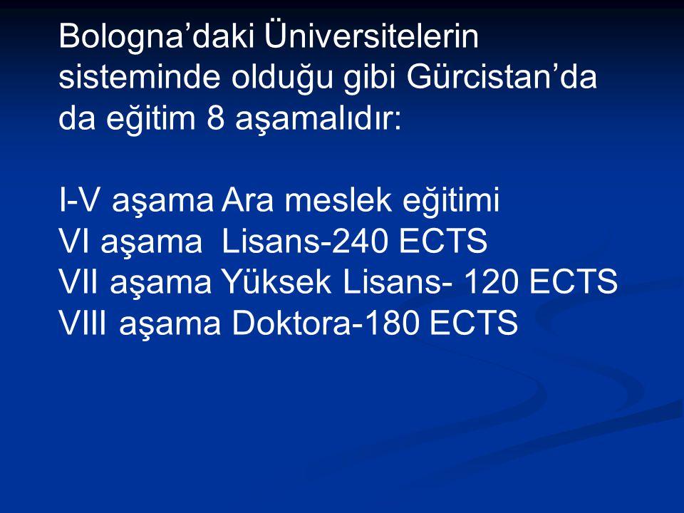 Bologna'daki Üniversitelerin sisteminde olduğu gibi Gürcistan'da da eğitim 8 aşamalıdır: I-V aşama Ara meslek eğitimi VI aşama Lisans-240 ECTS VII aşama Yüksek Lisans- 120 ECTS VIII aşama Doktora-180 ECTS