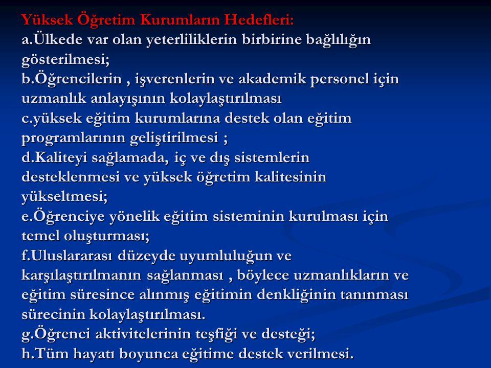 Akhaltsikhe Devlet Üniversitesinde 21 Lisans – 7 Master – 9 Mesleki program mevcuttur ve aşağıdaki uygun yeterlilikler verilir.