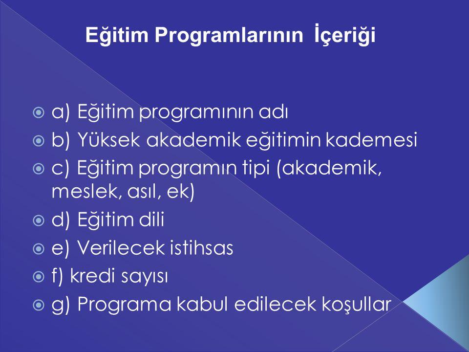 Eğitim Programlarının İçeriği  a) Eğitim programının adı  b) Yüksek akademik eğitimin kademesi  c) Eğitim programın tipi (akademik, meslek, asıl, ek)  d) Eğitim dili  e) Verilecek istihsas  f) kredi sayısı  g) Programa kabul edilecek koşullar