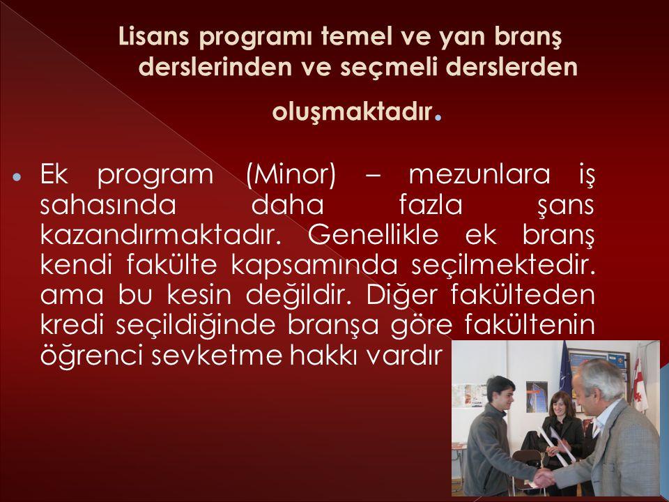  Ek program (Minor) – mezunlara iş sahasında daha fazla şans kazandırmaktadır.