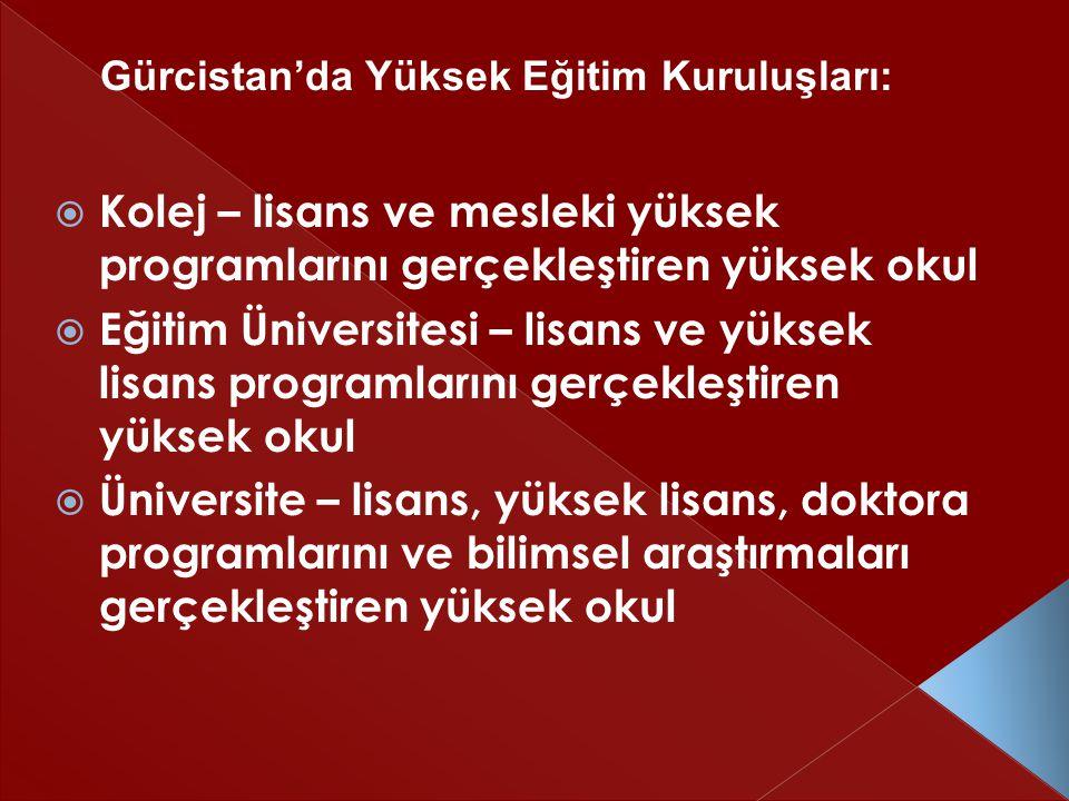 Kolej – lisans ve mesleki yüksek programlarını gerçekleştiren yüksek okul  Eğitim Üniversitesi – lisans ve yüksek lisans programlarını gerçekleştiren yüksek okul  Üniversite – lisans, yüksek lisans, doktora programlarını ve bilimsel araştırmaları gerçekleştiren yüksek okul Gürcistan'da Yüksek Eğitim Kuruluşları: