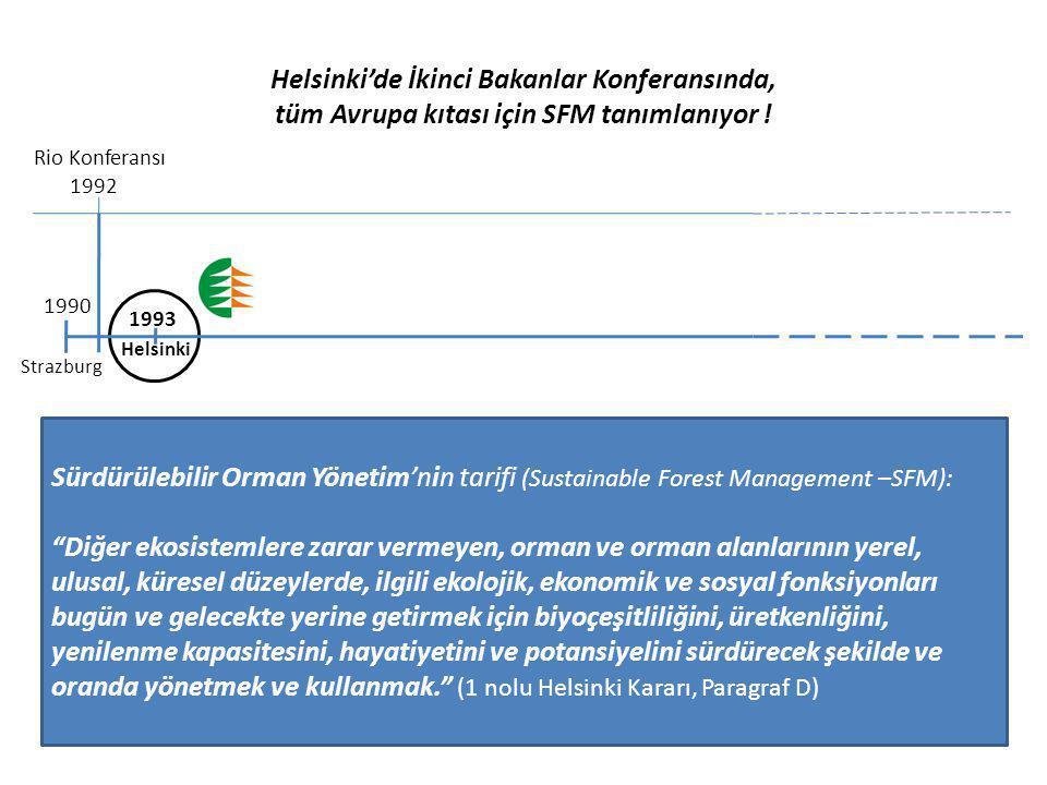 Helsinki'de İkinci Bakanlar Konferansında, tüm Avrupa kıtası için SFM tanımlanıyor ! Rio Konferansı 1992 1993 1990 Strazburg Helsinki Sürdürülebilir O