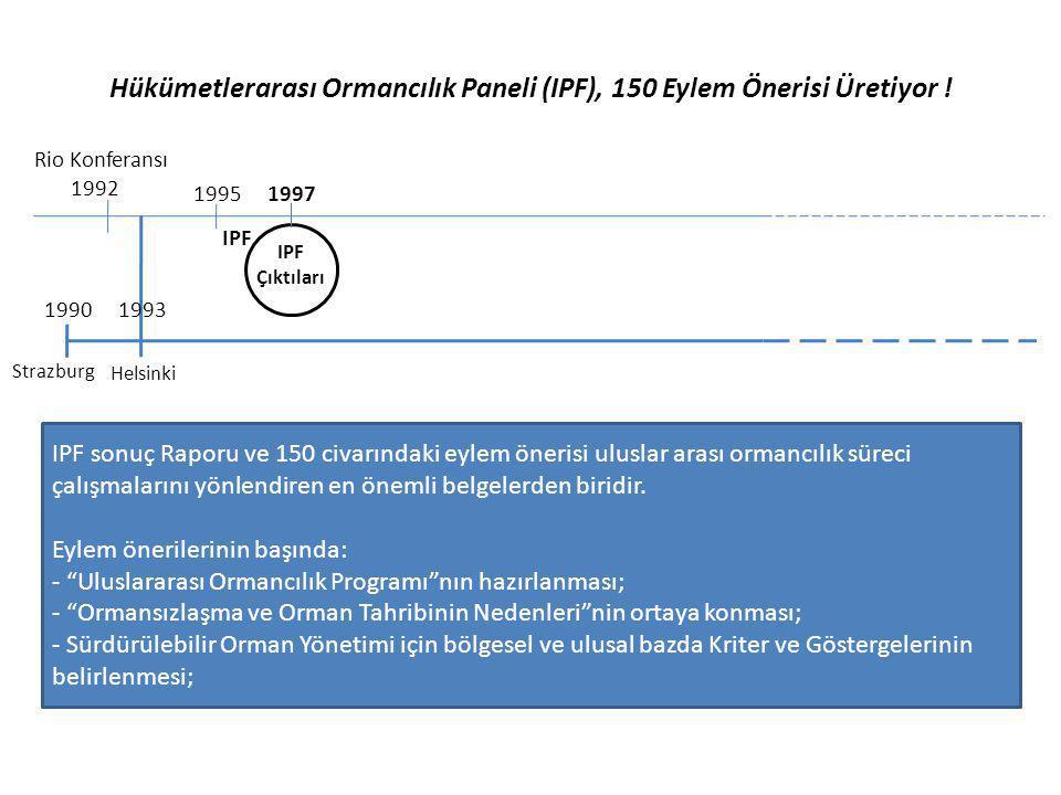 Hükümetlerarası Ormancılık Paneli (IPF), 150 Eylem Önerisi Üretiyor ! Rio Konferansı 1992 1995 IPF 1997 19931990 Strazburg Helsinki IPF sonuç Raporu v