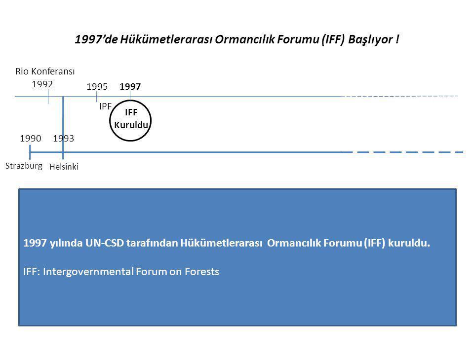1997'de Hükümetlerarası Ormancılık Forumu (IFF) Başlıyor ! Rio Konferansı 1992 1995 IPF 1997 19931990 Strazburg Helsinki 1997 yılında UN-CSD tarafında