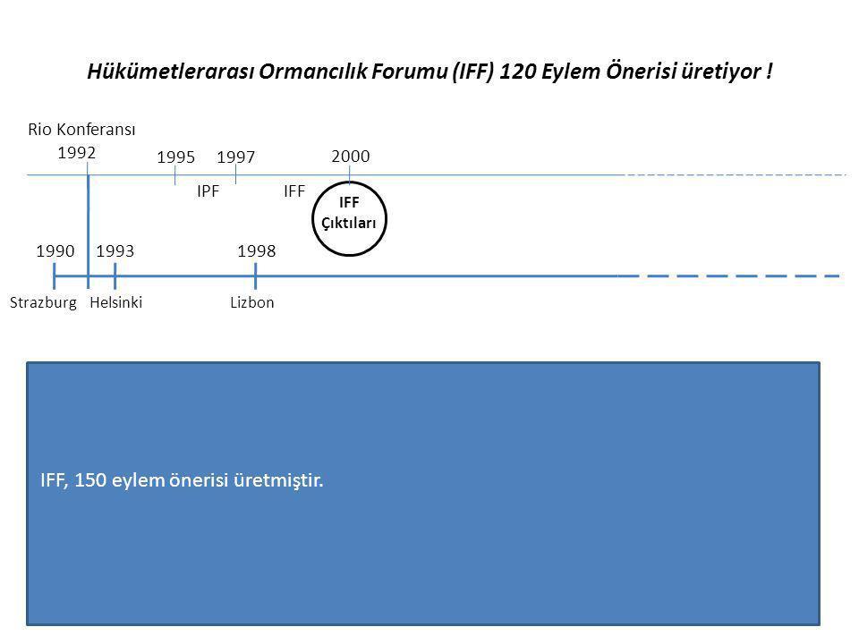 Hükümetlerarası Ormancılık Forumu (IFF) 120 Eylem Önerisi üretiyor ! Rio Konferansı 1992 1995 IPF 1997 2000 IFF 199319901998 Strazburg HelsinkiLizbon