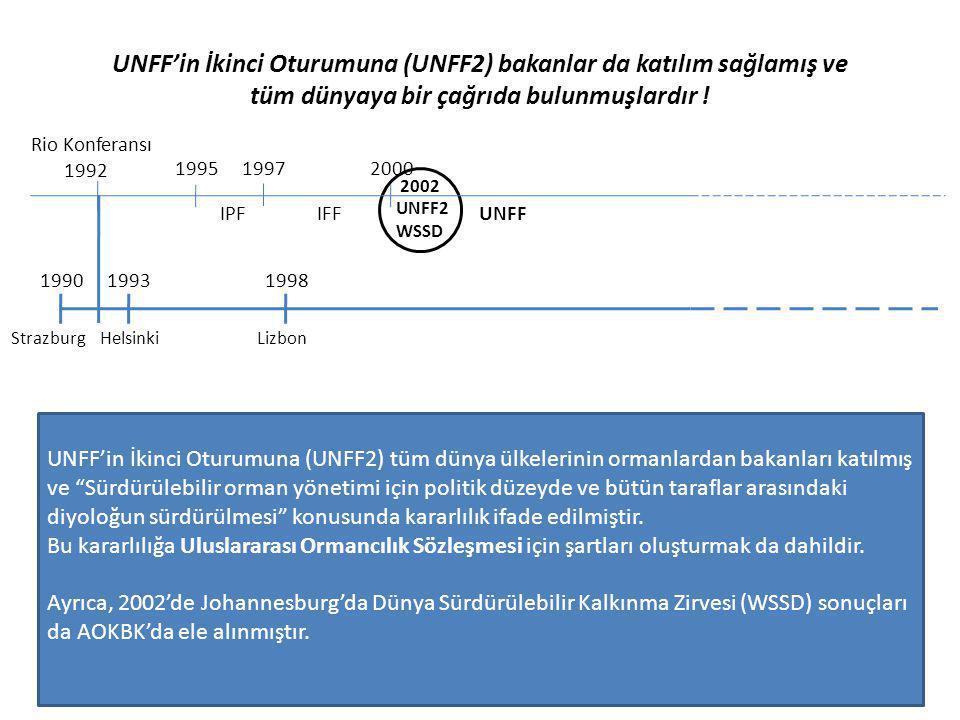 UNFF'in İkinci Oturumuna (UNFF2) bakanlar da katılım sağlamış ve tüm dünyaya bir çağrıda bulunmuşlardır ! Rio Konferansı 1992 1995 IPF 19972000 IFFUNF