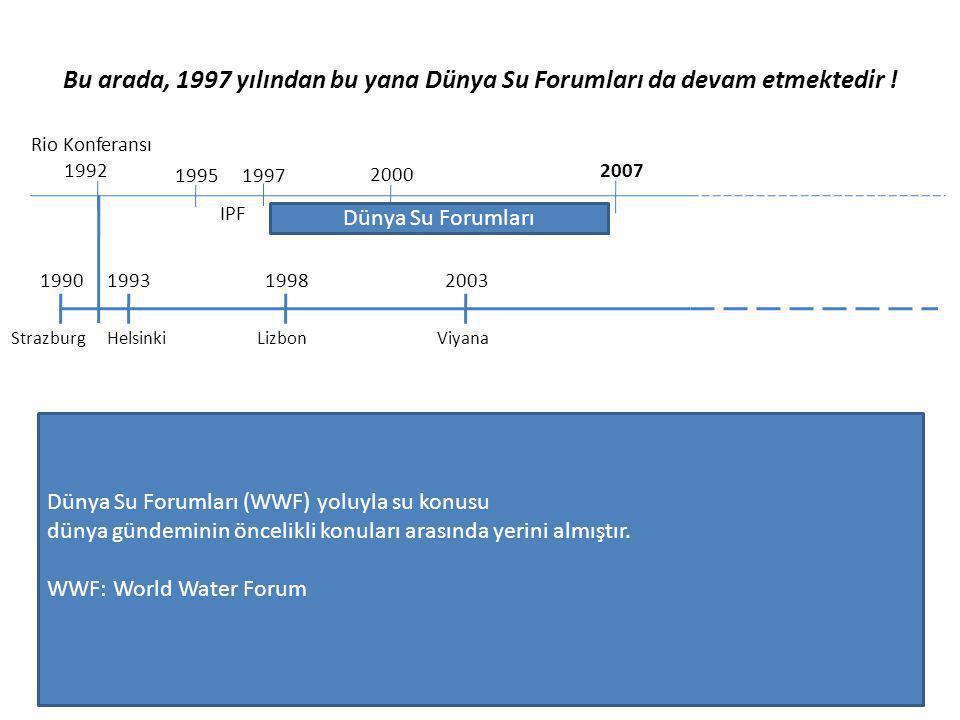 Bu arada, 1997 yılından bu yana Dünya Su Forumları da devam etmektedir ! Rio Konferansı 1992 1995 IPF 1997 2000 IFF 2007 UNFF 1993199019982003 Strazbu