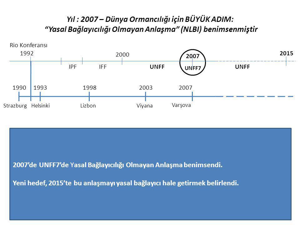 """Yıl : 2007 – Dünya Ormancılığı için BÜYÜK ADIM: """"Yasal Bağlayıcılığı Olmayan Anlaşma"""" (NLBI) benimsenmiştir Rio Konferansı 1992 IPF 2000 IFF 2007 UNFF"""