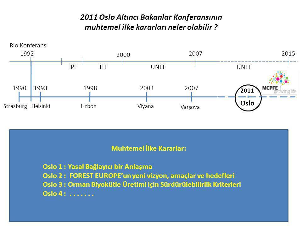 2011 Oslo Altıncı Bakanlar Konferansının muhtemel ilke kararları neler olabilir ? Rio Konferansı 1992 IPF 2000 IFF 2007 UNFF 2015 19931990199820032007