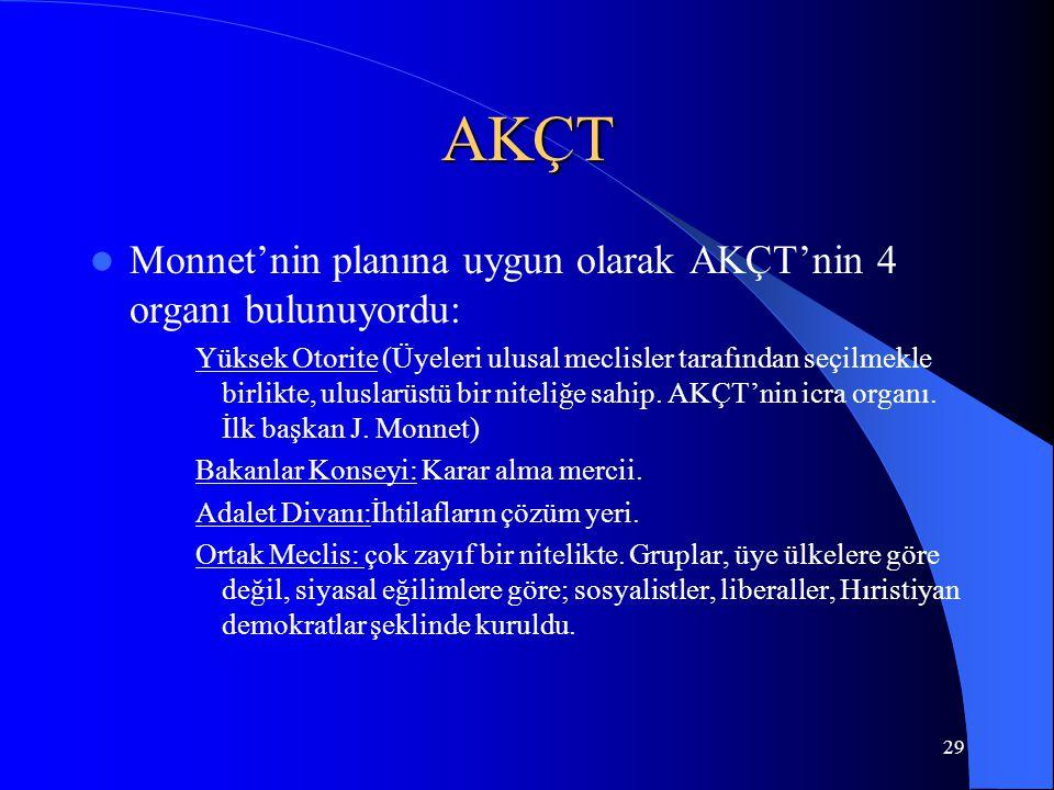 29 AKÇT Monnet'nin planına uygun olarak AKÇT'nin 4 organı bulunuyordu: Yüksek Otorite (Üyeleri ulusal meclisler tarafından seçilmekle birlikte, ulusla