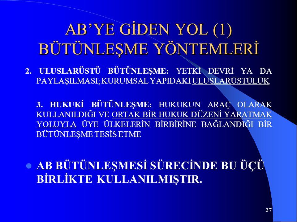 37 AB'YE GİDEN YOL (1) BÜTÜNLEŞME YÖNTEMLERİ 2. ULUSLARÜSTÜ BÜTÜNLEŞME: YETKİ DEVRİ YA DA PAYLAŞILMASI; KURUMSAL YAPIDAKİ ULUSLARÜSTÜLÜK 3. HUKUKİ BÜT