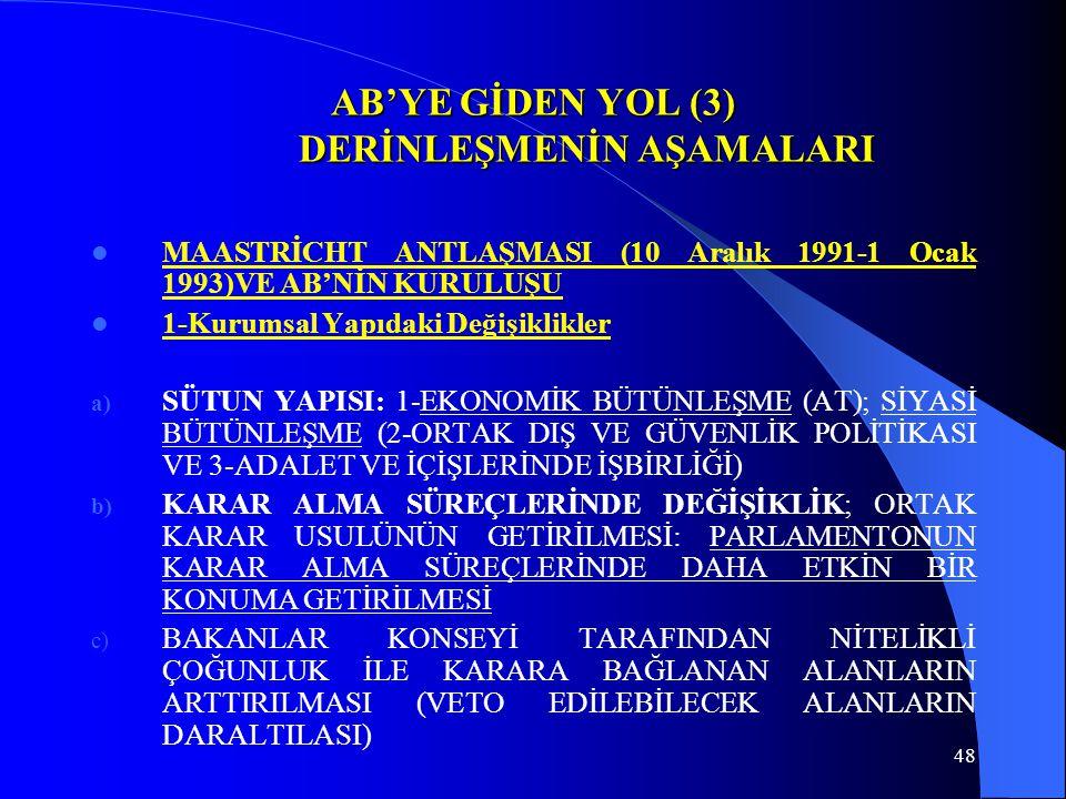 48 AB'YE GİDEN YOL (3) DERİNLEŞMENİN AŞAMALARI MAASTRİCHT ANTLAŞMASI (10 Aralık 1991-1 Ocak 1993)VE AB'NİN KURULUŞU 1-Kurumsal Yapıdaki Değişiklikler