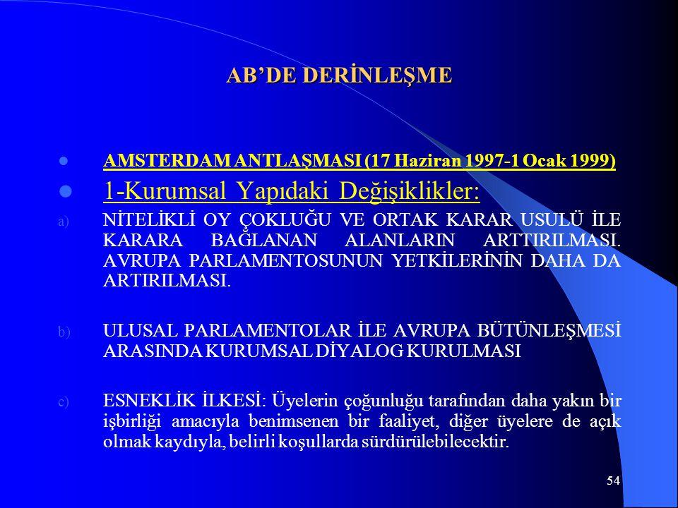 54 AB'DE DERİNLEŞME AMSTERDAM ANTLAŞMASI (17 Haziran 1997-1 Ocak 1999) 1-Kurumsal Yapıdaki Değişiklikler: a) NİTELİKLİ OY ÇOKLUĞU VE ORTAK KARAR USULÜ