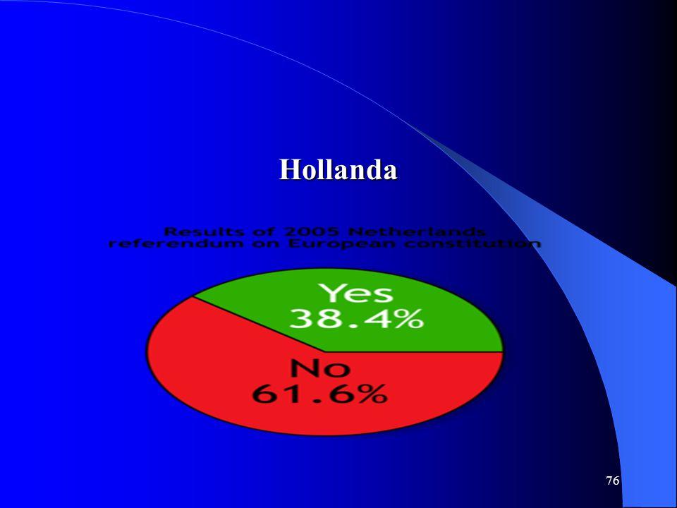 76 Hollanda