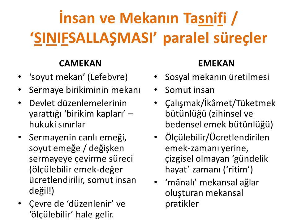 İnsan ve Mekanın Tasnifi / 'SINIFSALLAŞMASI' paralel süreçler CAMEKAN 'soyut mekan' (Lefebvre) Sermaye birikiminin mekanı Devlet düzenlemelerinin yara