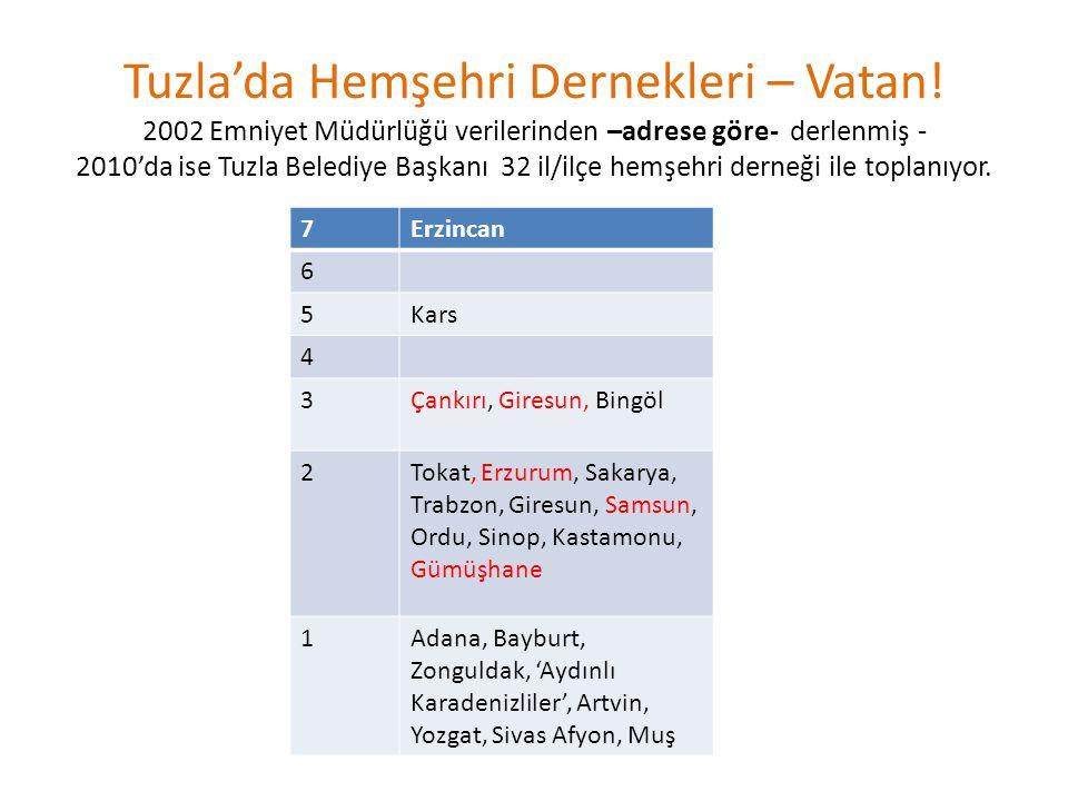 Tuzla'da Hemşehri Dernekleri – Vatan! 2002 Emniyet Müdürlüğü verilerinden –adrese göre- derlenmiş - 2010'da ise Tuzla Belediye Başkanı 32 il/ilçe hemş